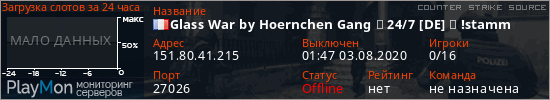 баннер для сервера css. Glass War by Hoernchen Gang ★ 24/7 [DE] ★ !stamm