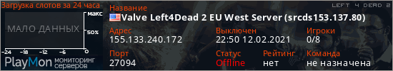 баннер для сервера l4d2. Valve Left4Dead 2 EU West Server (srcds153.137.80)